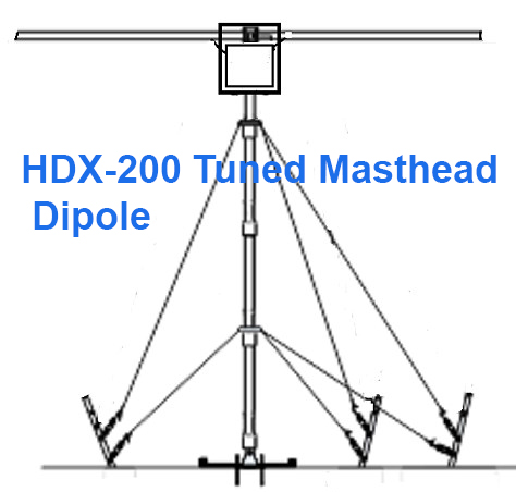 HDX-200 HF Dipole Military